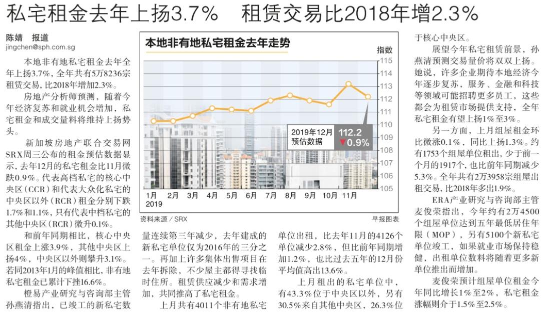 私宅租金去年上扬3.7%,租赁交易比2018年增2.3%.png