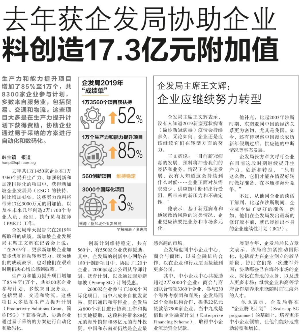 去年获企发局协助企业,料创造17.3亿元附加值.png
