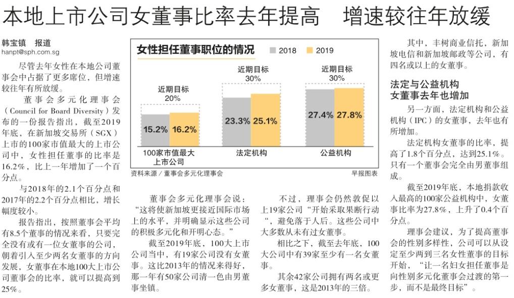 本地上市公司女董事比率去年提高,增速较往年放缓.png