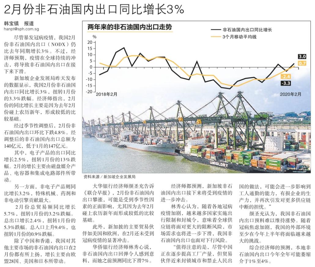 2月份非石油国内出口同比增长3%.png