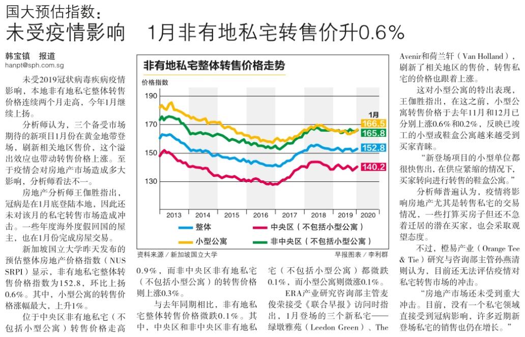 国大预估指数:未受疫情影响,1月非有地私宅转售价升0.6%.png