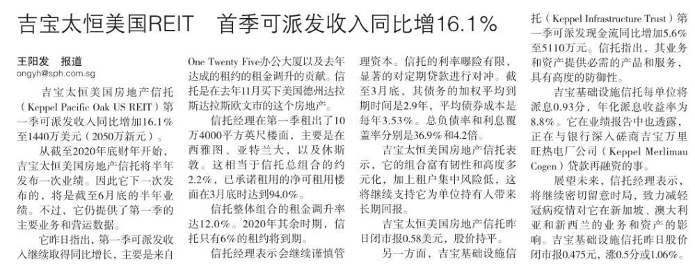 吉宝太恒美国REIT,首季可派发收入同比增16.1%.jpg
