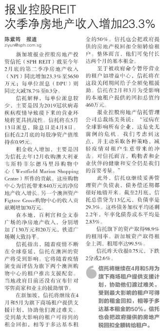 报业控股REIT,次季净房地产收入增加23.3%.jpg