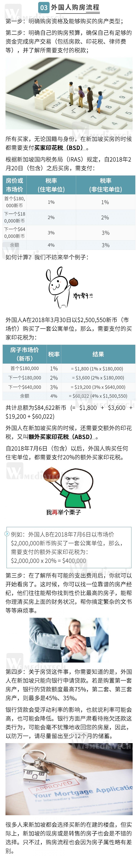手把手教你如何在新加坡买房2.jpg